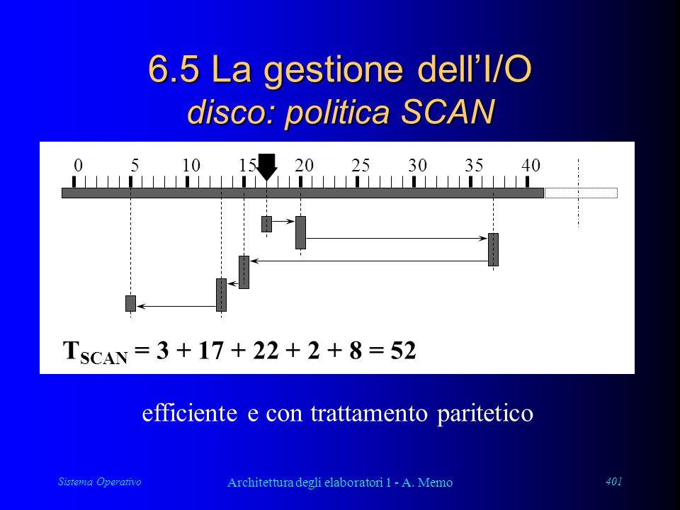 Sistema Operativo Architettura degli elaboratori 1 - A. Memo 401 6.5 La gestione dellI/O disco: politica SCAN 0510152025303540 T SCAN = 3 + 17 + 22 +