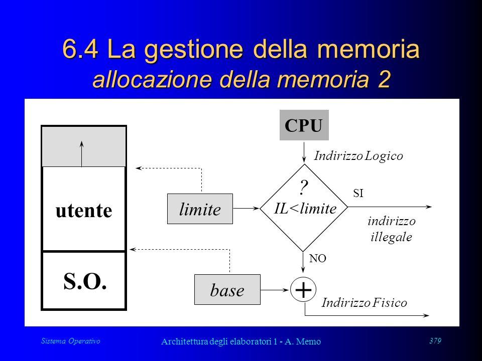 Sistema Operativo Architettura degli elaboratori 1 - A. Memo 379 6.4 La gestione della memoria allocazione della memoria 2 S.O. utente CPU IL<limite ?