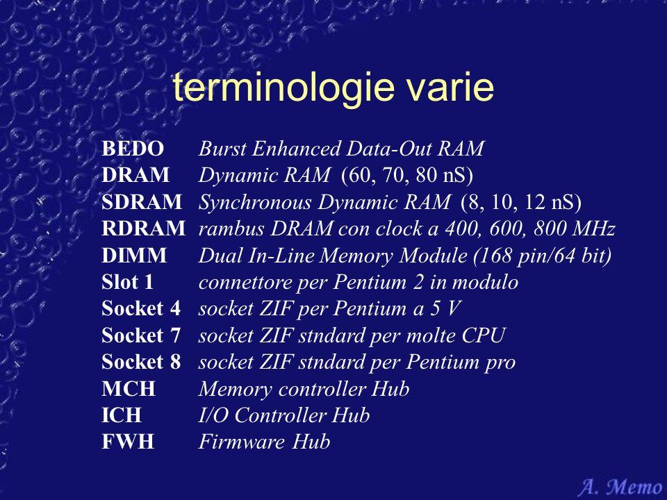 BEDOBurst Enhanced Data-Out RAM DRAMDynamic RAM (60, 70, 80 nS) SDRAMSynchronous Dynamic RAM (8, 10, 12 nS) RDRAMrambus DRAM con clock a 400, 600, 800