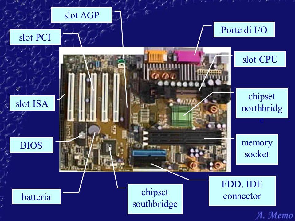 slot AGP slot PCI slot CPU slot ISA Porte di I/O chipset northbridg e memory socket FDD, IDE connector batteria BIOS chipset southbridge