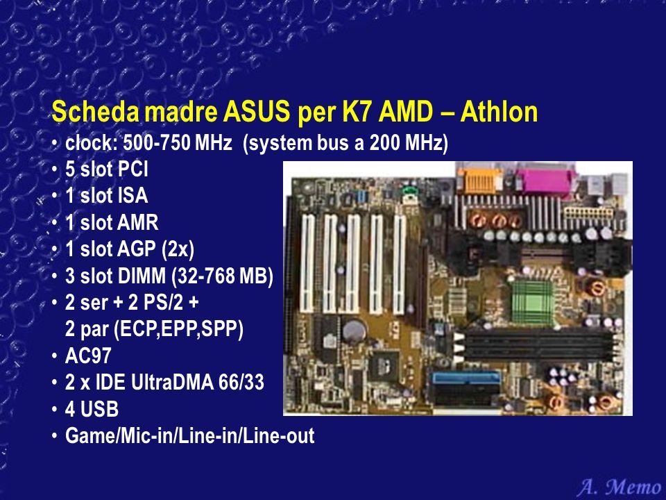 Scheda madre ASUS per K7 AMD – Athlon clock: 500-750 MHz (system bus a 200 MHz) 5 slot PCI 1 slot ISA 1 slot AMR 1 slot AGP (2x) 3 slot DIMM (32-768 M