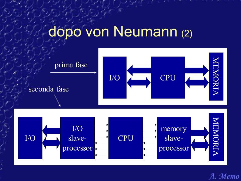 dopo von Neumann (2) CPUI/O MEMORIA CPUI/O MEMORIA memory slave- processor I/O slave- processor prima fase seconda fase