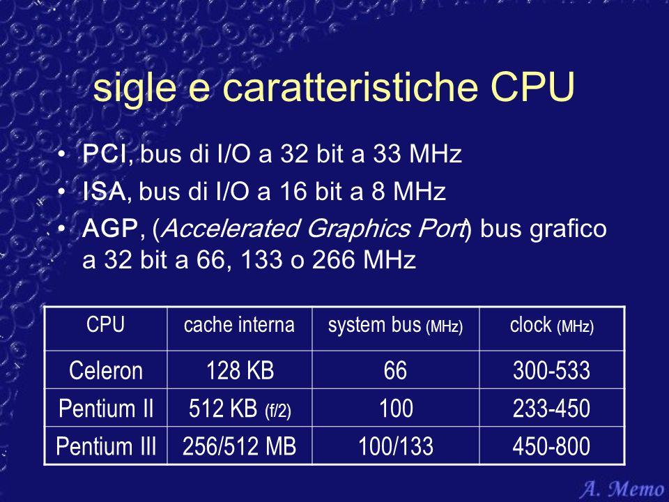 sigle e caratteristiche CPU PCI, bus di I/O a 32 bit a 33 MHz ISA, bus di I/O a 16 bit a 8 MHz AGP, (Accelerated Graphics Port) bus grafico a 32 bit a