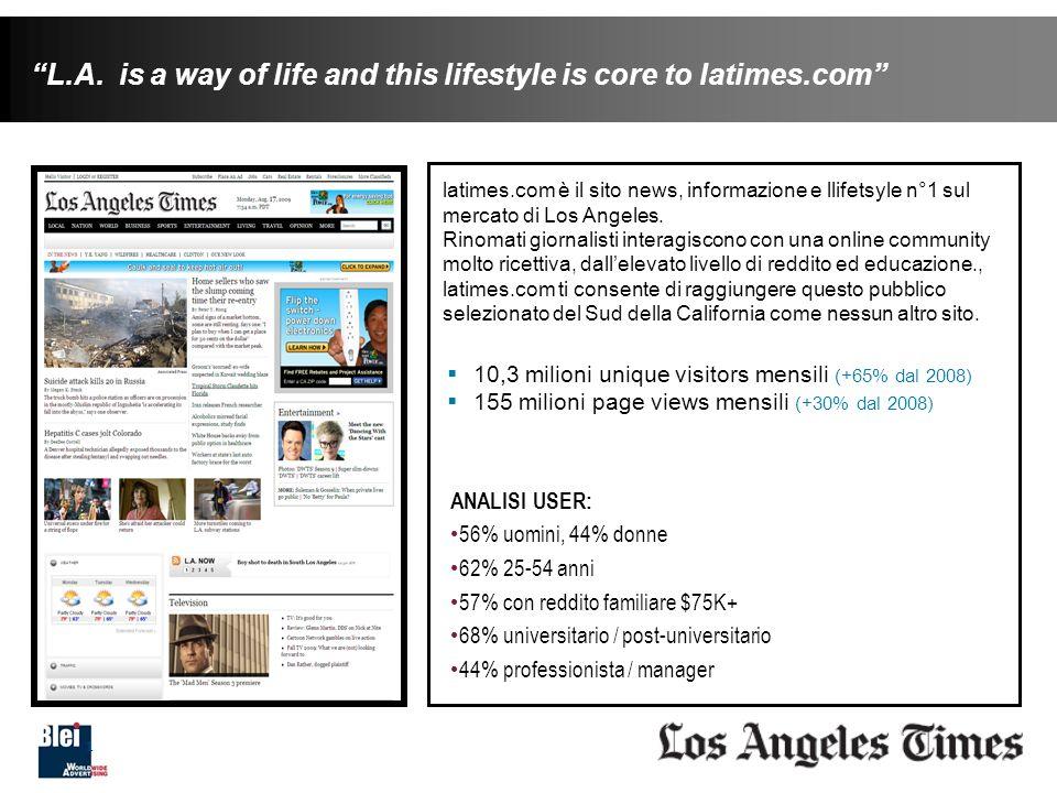1 latimes.com è il sito news, informazione e llifetsyle n°1 sul mercato di Los Angeles.