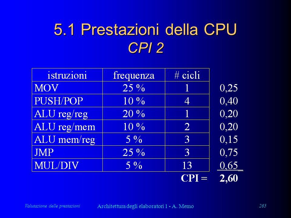 Valutazione delle prestazioni Architettura degli elaboratori 1 - A. Memo 265 5.1 Prestazioni della CPU CPI 2