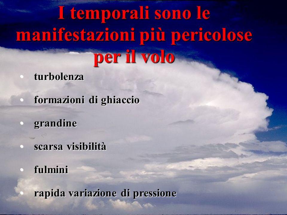 I temporali sono le manifestazioni più pericolose per il volo turbolenzaturbolenza formazioni di ghiaccioformazioni di ghiaccio grandinegrandine scarsa visibilitàscarsa visibilità fulminifulmini rapida variazione di pressionerapida variazione di pressione