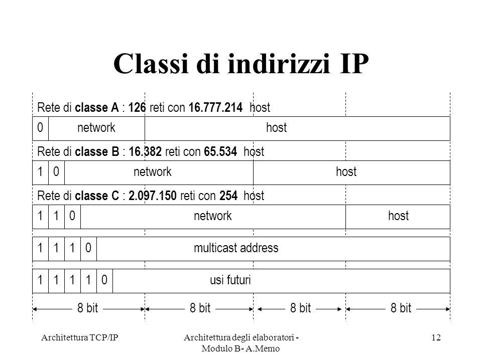 Architettura TCP/IPArchitettura degli elaboratori - Modulo B- A.Memo 12 Classi di indirizzi IP 0networkhost Rete di classe A : 126 reti con 16.777.214