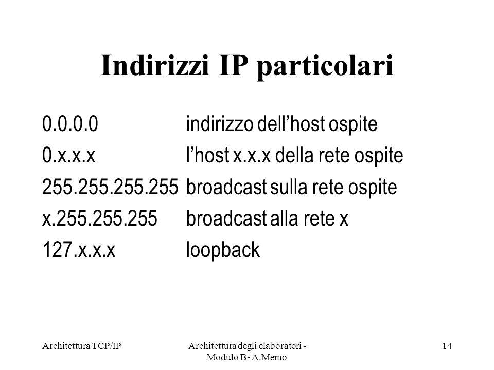 Architettura TCP/IPArchitettura degli elaboratori - Modulo B- A.Memo 14 Indirizzi IP particolari 0.0.0.0indirizzo dellhost ospite 0.x.x.xlhost x.x.x d