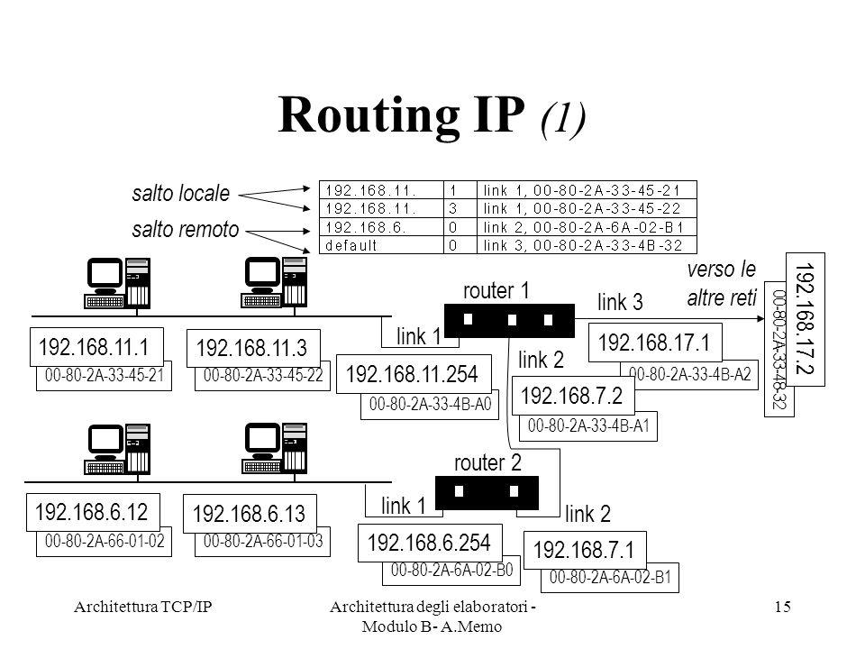 Architettura TCP/IPArchitettura degli elaboratori - Modulo B- A.Memo 15 00-80-2A-66-01-0300-80-2A-66-01-02 00-80-2A-6A-02-B0 00-80-2A-6A-02-B1 00-80-2