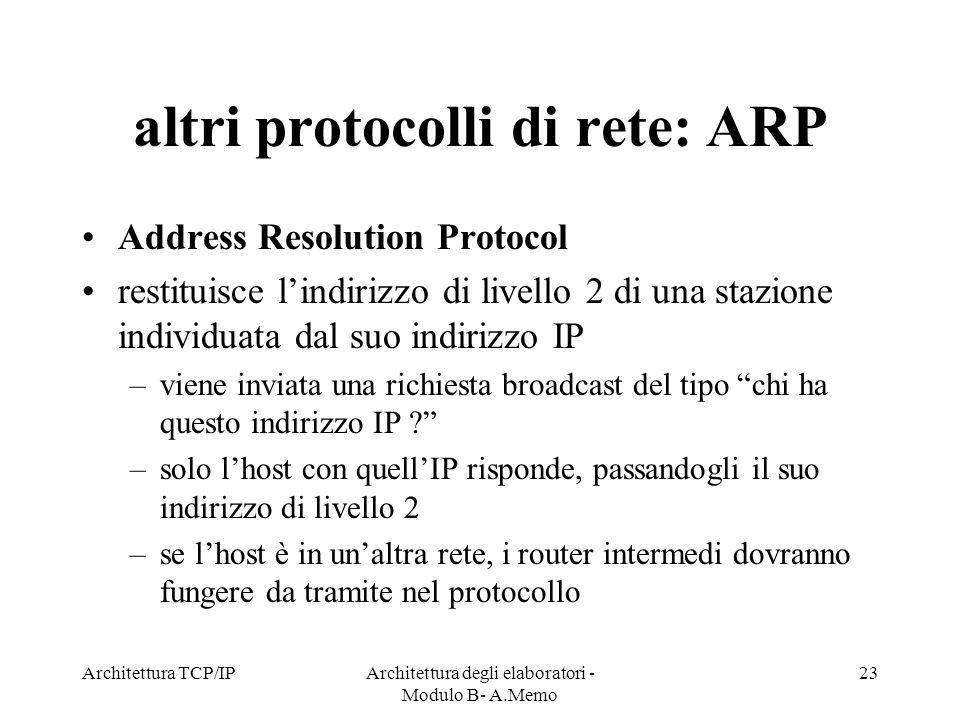 Architettura TCP/IPArchitettura degli elaboratori - Modulo B- A.Memo 23 altri protocolli di rete: ARP Address Resolution Protocol restituisce lindiriz