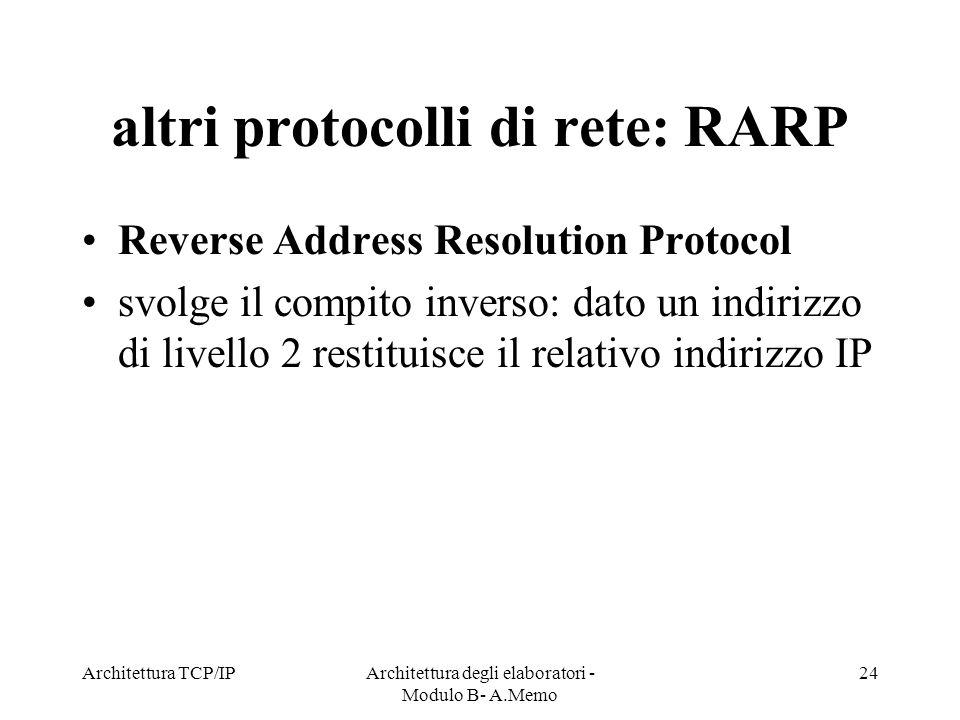 Architettura TCP/IPArchitettura degli elaboratori - Modulo B- A.Memo 24 altri protocolli di rete: RARP Reverse Address Resolution Protocol svolge il c