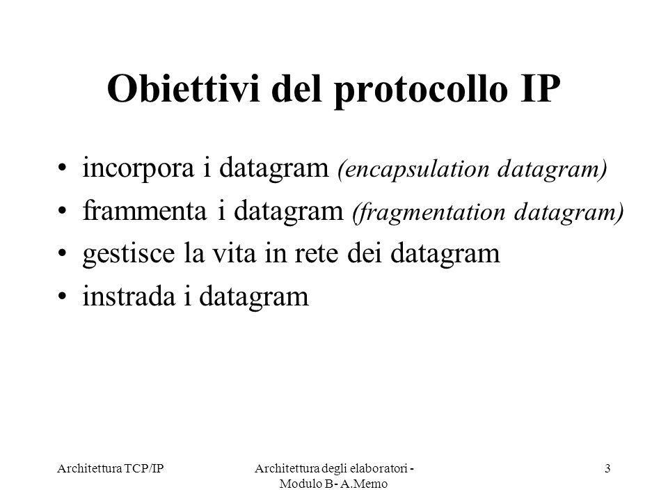 Architettura TCP/IPArchitettura degli elaboratori - Modulo B- A.Memo 3 Obiettivi del protocollo IP incorpora i datagram (encapsulation datagram) framm