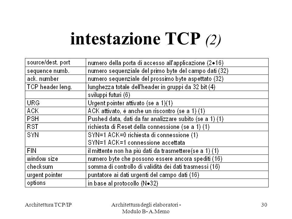 Architettura TCP/IPArchitettura degli elaboratori - Modulo B- A.Memo 30 intestazione TCP (2)
