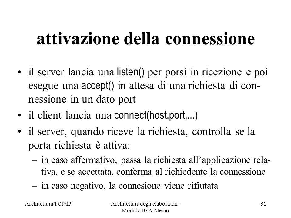 Architettura TCP/IPArchitettura degli elaboratori - Modulo B- A.Memo 31 attivazione della connessione il server lancia una listen() per porsi in ricez