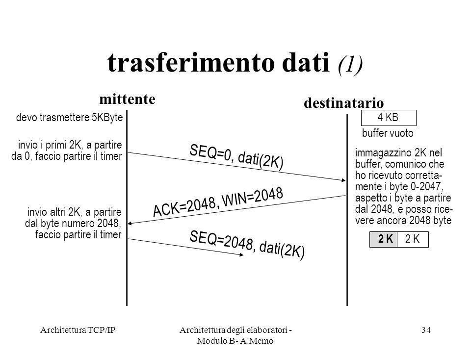 Architettura TCP/IPArchitettura degli elaboratori - Modulo B- A.Memo 34 trasferimento dati (1) SEQ=0, dati(2K) destinatario mittente invio i primi 2K,