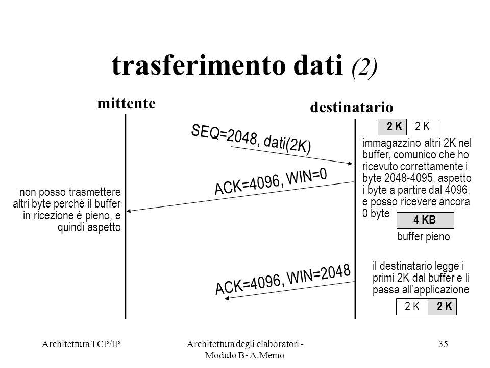 Architettura TCP/IPArchitettura degli elaboratori - Modulo B- A.Memo 35 trasferimento dati (2) destinatario mittente immagazzino altri 2K nel buffer,