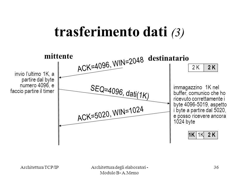 Architettura TCP/IPArchitettura degli elaboratori - Modulo B- A.Memo 36 trasferimento dati (3) destinatario mittente immagazzino 1K nel buffer, comuni