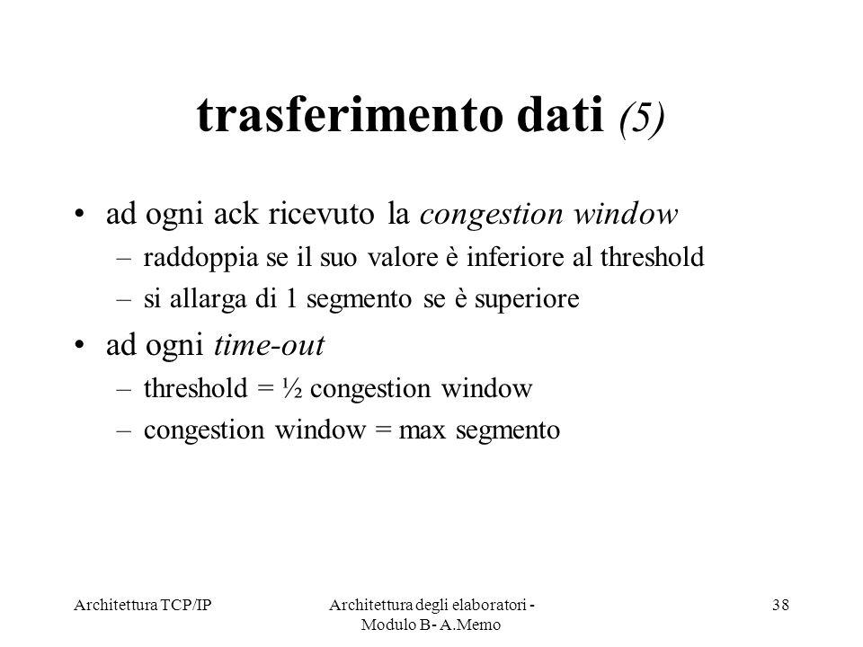 Architettura TCP/IPArchitettura degli elaboratori - Modulo B- A.Memo 38 trasferimento dati (5) ad ogni ack ricevuto la congestion window –raddoppia se