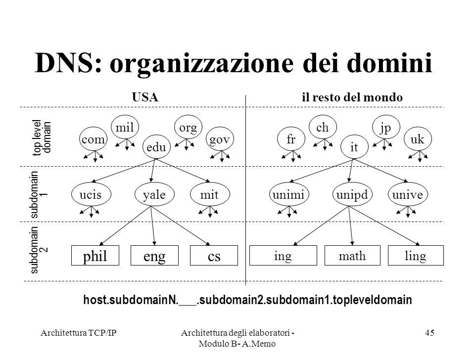 Architettura TCP/IPArchitettura degli elaboratori - Modulo B- A.Memo 45 DNS: organizzazione dei domini USAil resto del mondo subdomain 1 subdomain 2 t
