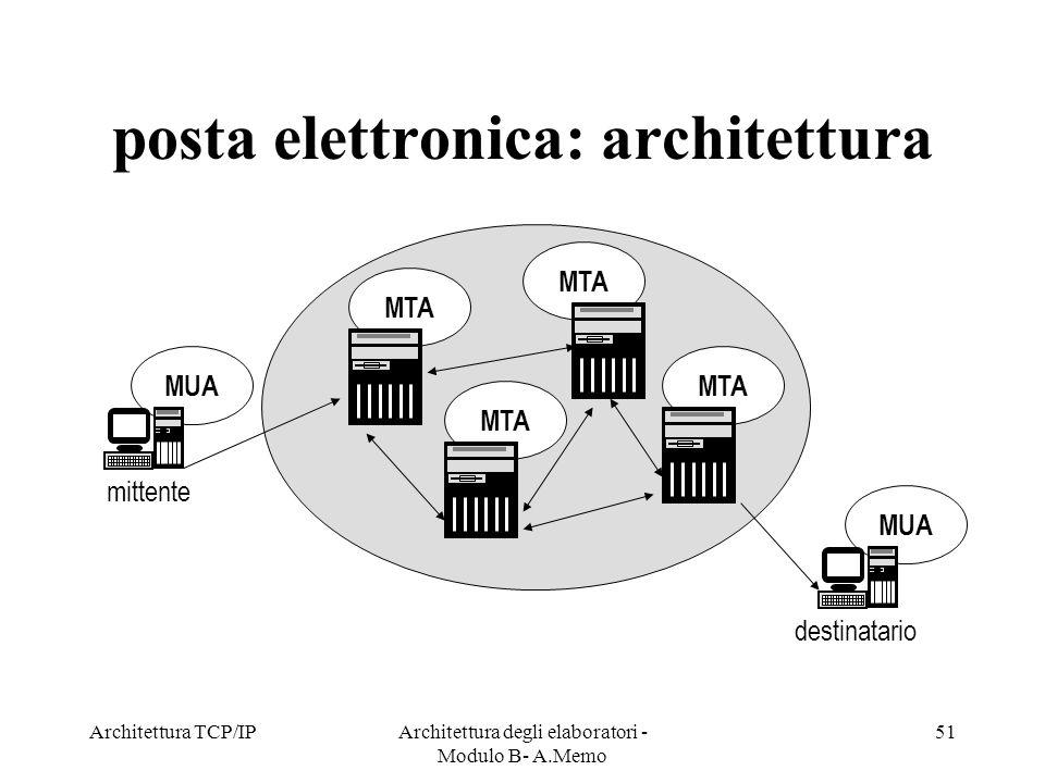 Architettura TCP/IPArchitettura degli elaboratori - Modulo B- A.Memo 51 MTA MUA posta elettronica: architettura mittente MTA MUA destinatario