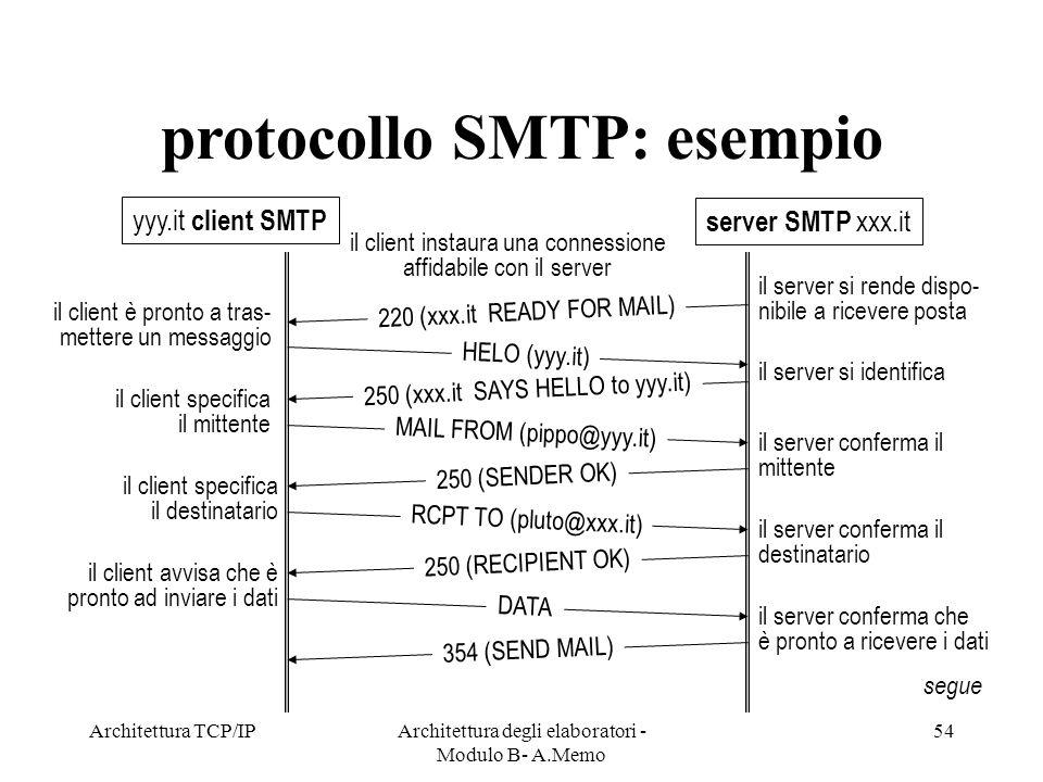 Architettura TCP/IPArchitettura degli elaboratori - Modulo B- A.Memo 54 protocollo SMTP: esempio yyy.it client SMTP server SMTP xxx.it il client insta