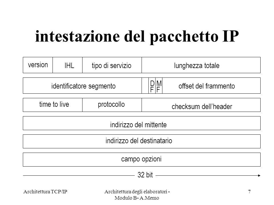 Architettura TCP/IPArchitettura degli elaboratori - Modulo B- A.Memo 7 intestazione del pacchetto IP version IHLtipo di serviziolunghezza totale ident