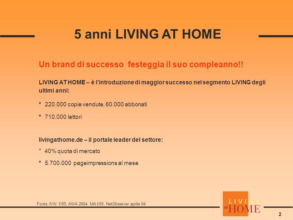 3 5 anni LIVING AT HOME Edizione Giubileo 11/05 Data di uscita 12.10.05 Prenotazione 25.08.05 Facciamo una festa ed apparecchiamo per voi.