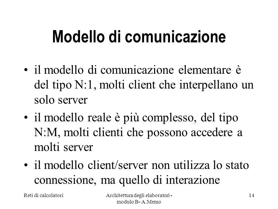 Reti di calcolatoriArchitettura degli elaboratori - modulo B- A.Memo 14 Modello di comunicazione il modello di comunicazione elementare è del tipo N:1, molti client che interpellano un solo server il modello reale è più complesso, del tipo N:M, molti clienti che possono accedere a molti server il modello client/server non utilizza lo stato connessione, ma quello di interazione