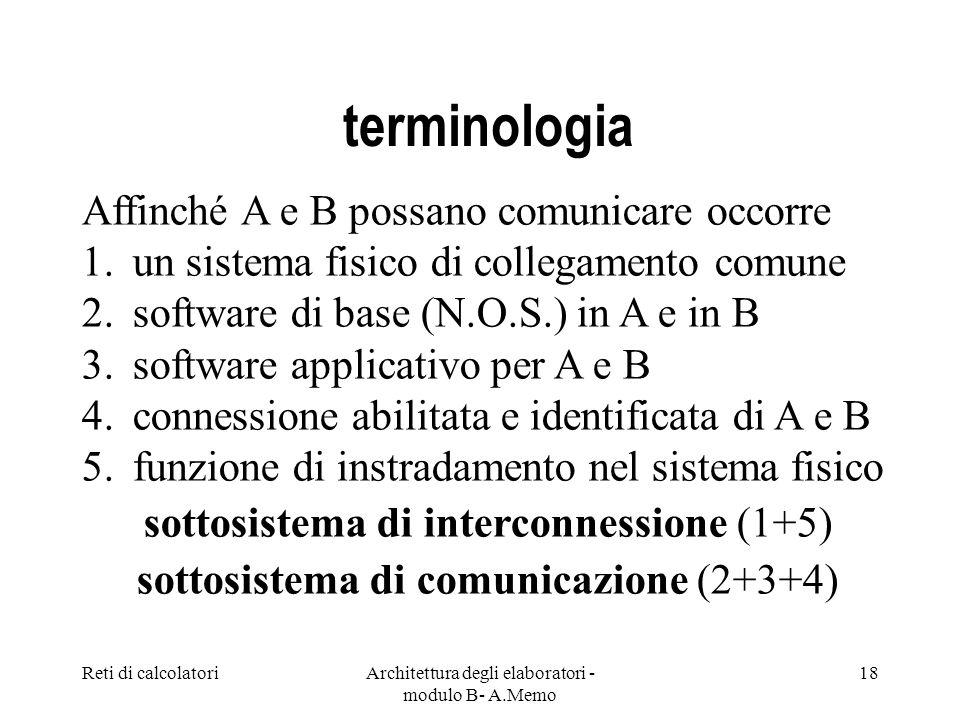 Reti di calcolatoriArchitettura degli elaboratori - modulo B- A.Memo 18 terminologia Affinché A e B possano comunicare occorre 1.un sistema fisico di collegamento comune 2.software di base (N.O.S.) in A e in B 3.software applicativo per A e B 4.connessione abilitata e identificata di A e B 5.funzione di instradamento nel sistema fisico sottosistema di interconnessione (1+5) sottosistema di comunicazione (2+3+4)