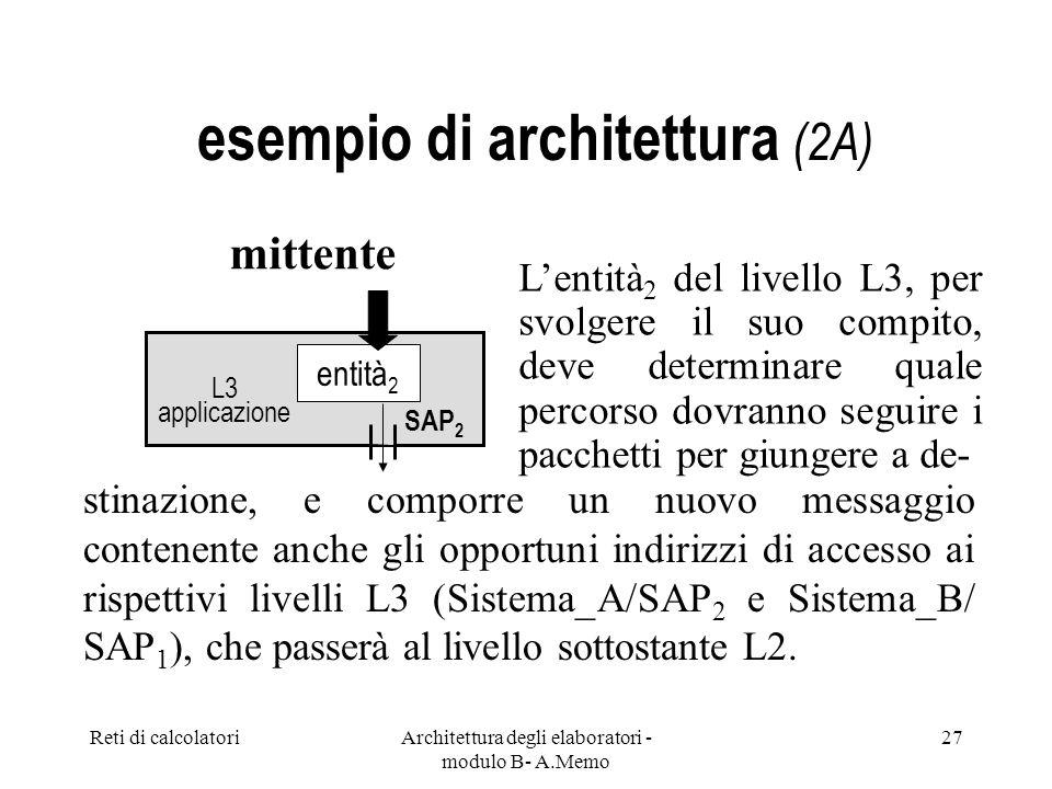 Reti di calcolatoriArchitettura degli elaboratori - modulo B- A.Memo 27 SAP 2 entità 2 esempio di architettura (2A) Lentità 2 del livello L3, per svolgere il suo compito, deve determinare quale percorso dovranno seguire i pacchetti per giungere a de- stinazione, e comporre un nuovo messaggio contenente anche gli opportuni indirizzi di accesso ai rispettivi livelli L3 (Sistema_A/SAP 2 e Sistema_B/ SAP 1 ), che passerà al livello sottostante L2.