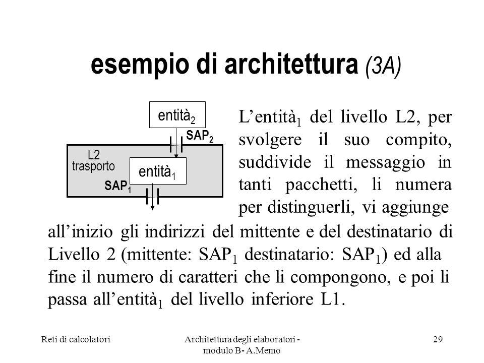 Reti di calcolatoriArchitettura degli elaboratori - modulo B- A.Memo 29 L2 trasporto SAP 2 entità 1 entità 2 esempio di architettura (3A) Lentità 1 del livello L2, per svolgere il suo compito, suddivide il messaggio in tanti pacchetti, li numera per distinguerli, vi aggiunge allinizio gli indirizzi del mittente e del destinatario di Livello 2 (mittente: SAP 1 destinatario: SAP 1 ) ed alla fine il numero di caratteri che li compongono, e poi li passa allentità 1 del livello inferiore L1.
