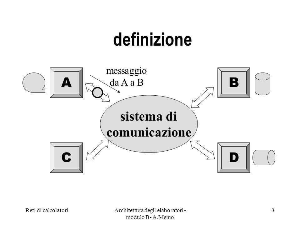 Reti di calcolatoriArchitettura degli elaboratori - modulo B- A.Memo 3 definizione sistema di comunicazione B D A C messaggio da A a B