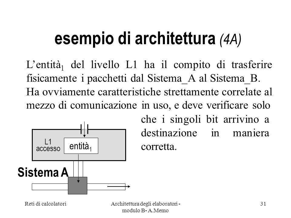 Reti di calcolatoriArchitettura degli elaboratori - modulo B- A.Memo 31 esempio di architettura (4A) entità 1 Sistema A che i singoli bit arrivino a destinazione in maniera corretta.