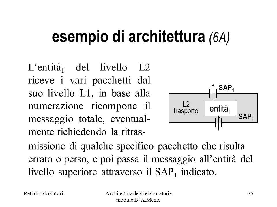 Reti di calcolatoriArchitettura degli elaboratori - modulo B- A.Memo 35 esempio di architettura (6A) Lentità 1 del livello L2 riceve i vari pacchetti dal suo livello L1, in base alla numerazione ricompone il messaggio totale, eventual- mente richiedendo la ritras- missione di qualche specifico pacchetto che risulta errato o perso, e poi passa il messaggio allentità del livello superiore attraverso il SAP 1 indicato.