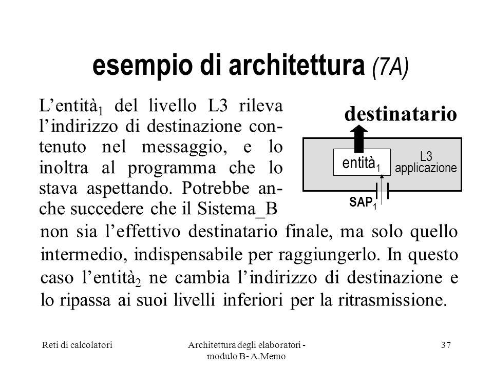 Reti di calcolatoriArchitettura degli elaboratori - modulo B- A.Memo 37 esempio di architettura (7A) Lentità 1 del livello L3 rileva lindirizzo di destinazione con- tenuto nel messaggio, e lo inoltra al programma che lo stava aspettando.