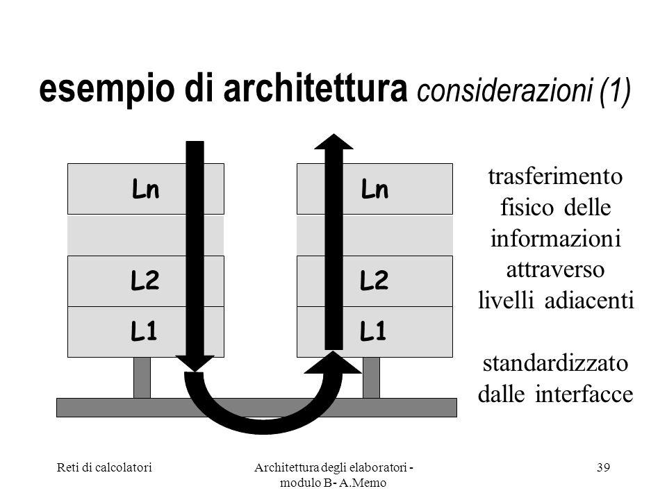 Reti di calcolatoriArchitettura degli elaboratori - modulo B- A.Memo 39 esempio di architettura considerazioni (1) Ln L2 L1 Ln L2 L1 trasferimento fisico delle informazioni attraverso livelli adiacenti standardizzato dalle interfacce