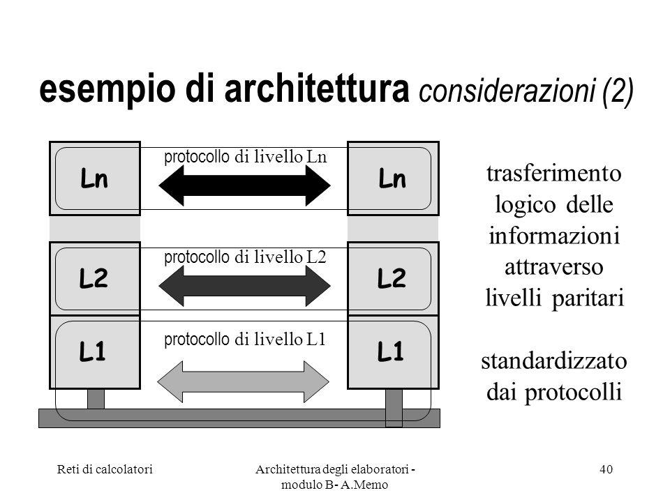 Reti di calcolatoriArchitettura degli elaboratori - modulo B- A.Memo 40 esempio di architettura considerazioni (2) Ln trasferimento logico delle informazioni attraverso livelli paritari standardizzato dai protocolli protocollo di livello Ln L1 L2 protocollo di livello L2 protocollo di livello L1 Ln L1 L2