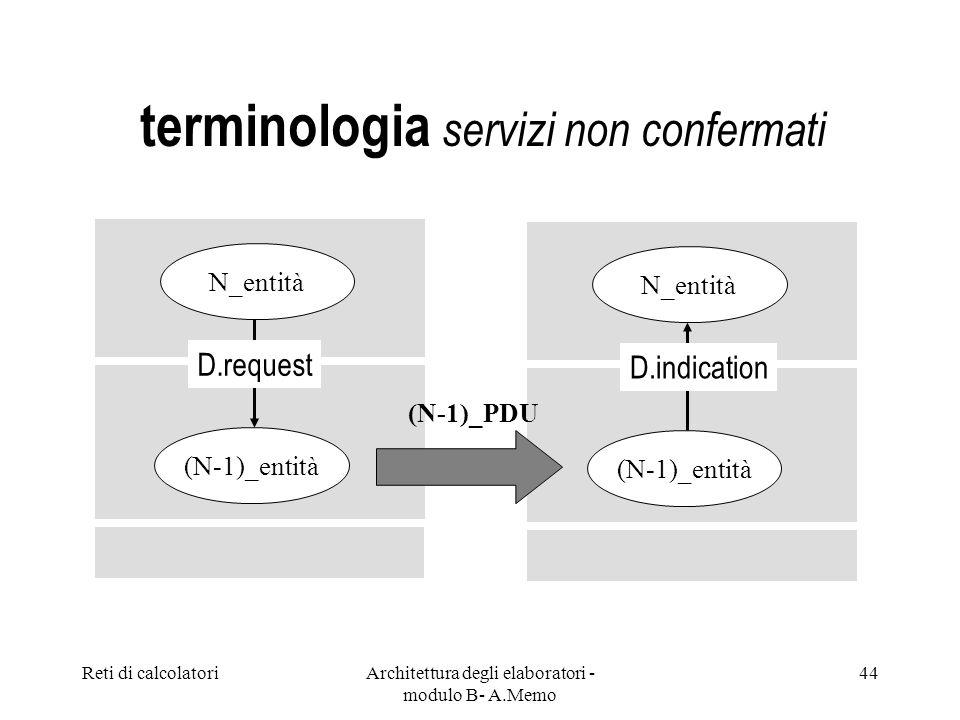 Reti di calcolatoriArchitettura degli elaboratori - modulo B- A.Memo 44 terminologia servizi non confermati N_entità (N-1)_entità D.indication N_entità (N-1)_entità D.request (N-1)_PDU