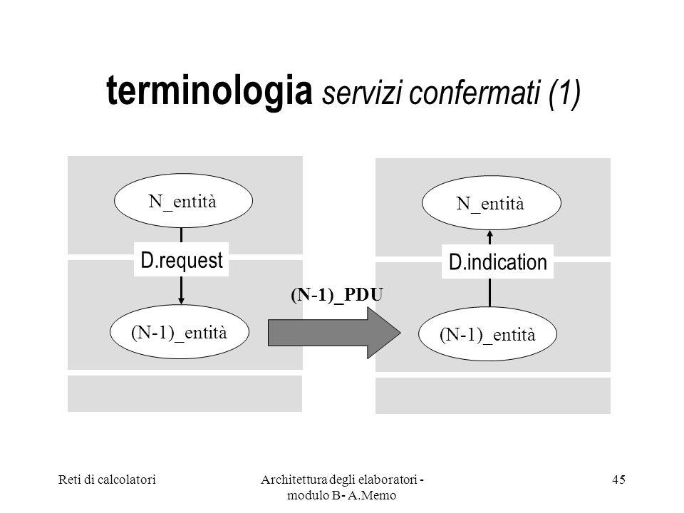 Reti di calcolatoriArchitettura degli elaboratori - modulo B- A.Memo 45 terminologia servizi confermati (1) N_entità (N-1)_entità D.indication N_entità (N-1)_entità D.request (N-1)_PDU
