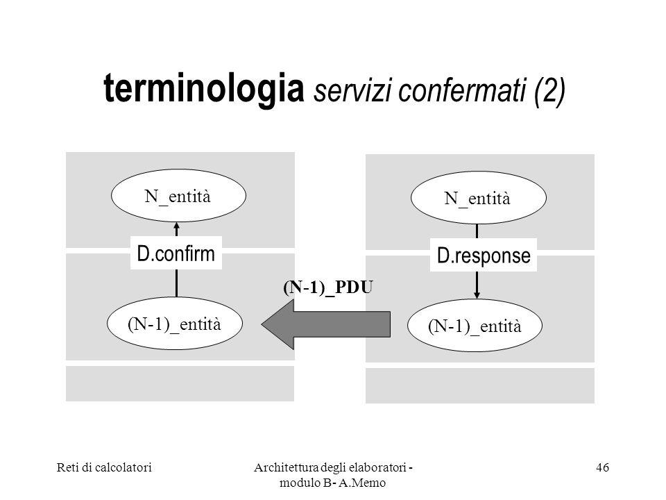 Reti di calcolatoriArchitettura degli elaboratori - modulo B- A.Memo 46 terminologia servizi confermati (2) N_entità (N-1)_entità D.response N_entità (N-1)_entità D.confirm (N-1)_PDU