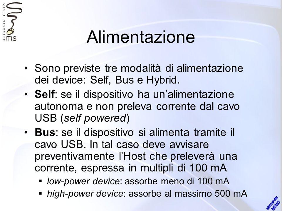 Alimentazione Sono previste tre modalità di alimentazione dei device: Self, Bus e Hybrid. Self: se il dispositivo ha unalimentazione autonoma e non pr