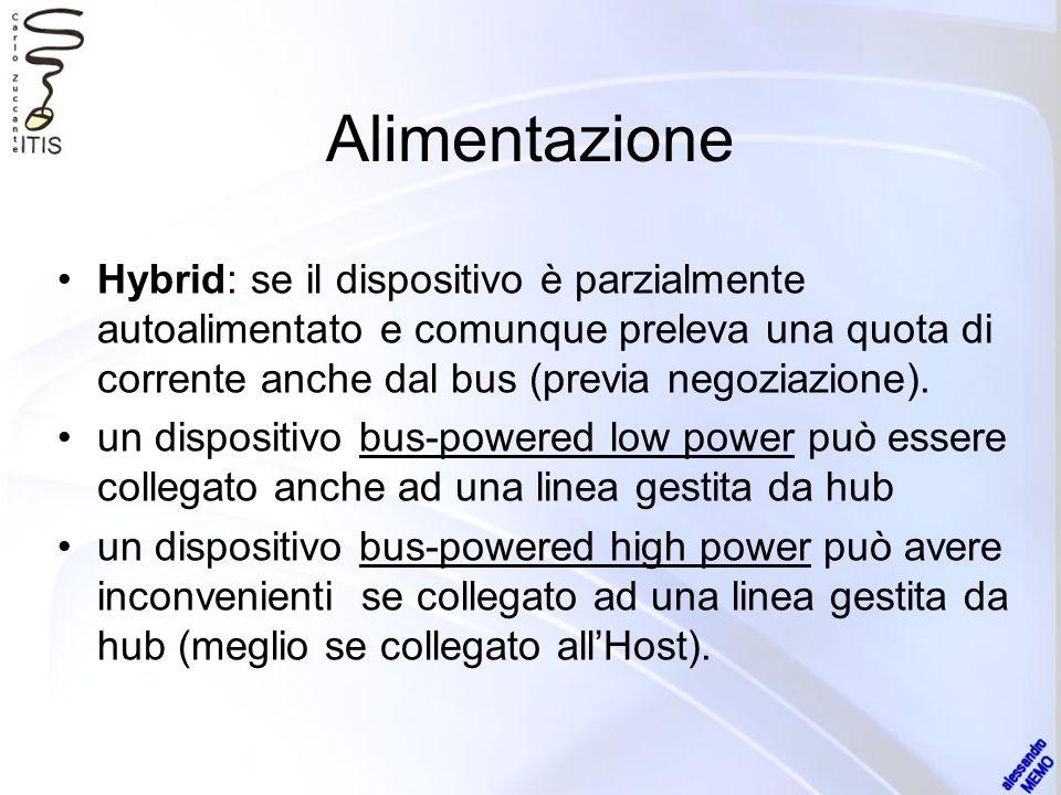 Alimentazione Hybrid: se il dispositivo è parzialmente autoalimentato e comunque preleva una quota di corrente anche dal bus (previa negoziazione). un