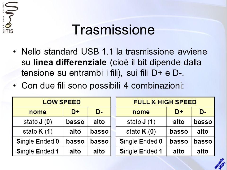 Trasmissione Nello standard USB 1.1 la trasmissione avviene su linea differenziale (cioè il bit dipende dalla tensione su entrambi i fili), sui fili D+ e D-.