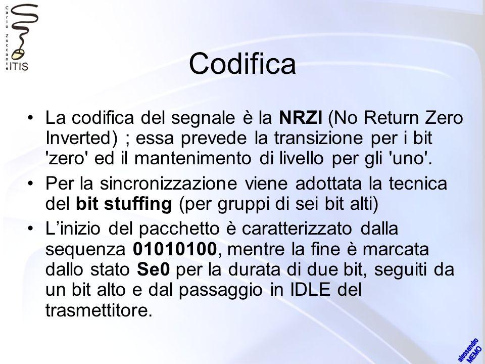 Codifica La codifica del segnale è la NRZI (No Return Zero Inverted) ; essa prevede la transizione per i bit 'zero' ed il mantenimento di livello per