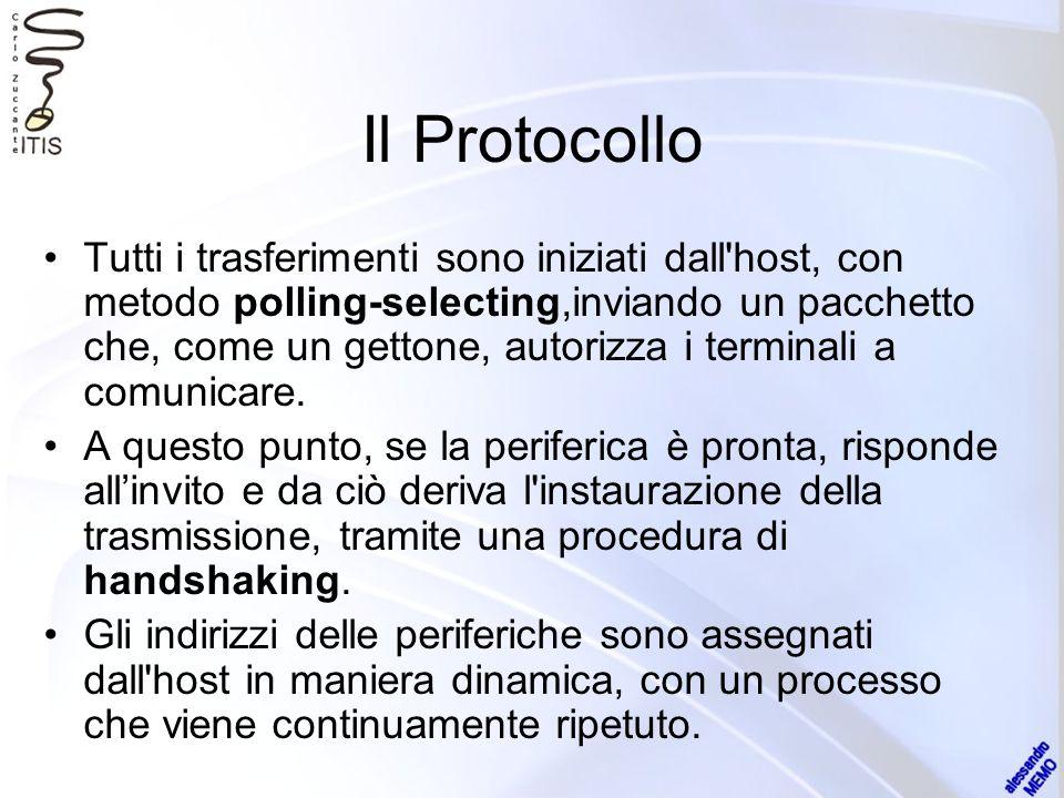 Il Protocollo Tutti i trasferimenti sono iniziati dall'host, con metodo polling-selecting,inviando un pacchetto che, come un gettone, autorizza i term