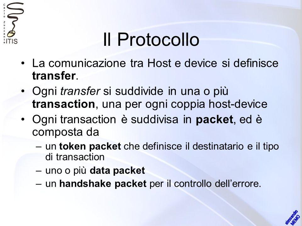 Il Protocollo La comunicazione tra Host e device si definisce transfer. Ogni transfer si suddivide in una o più transaction, una per ogni coppia host-