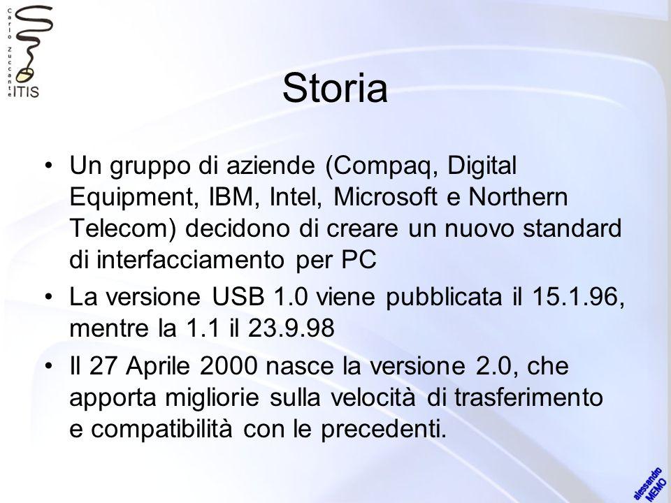 Storia Un gruppo di aziende (Compaq, Digital Equipment, IBM, Intel, Microsoft e Northern Telecom) decidono di creare un nuovo standard di interfacciam