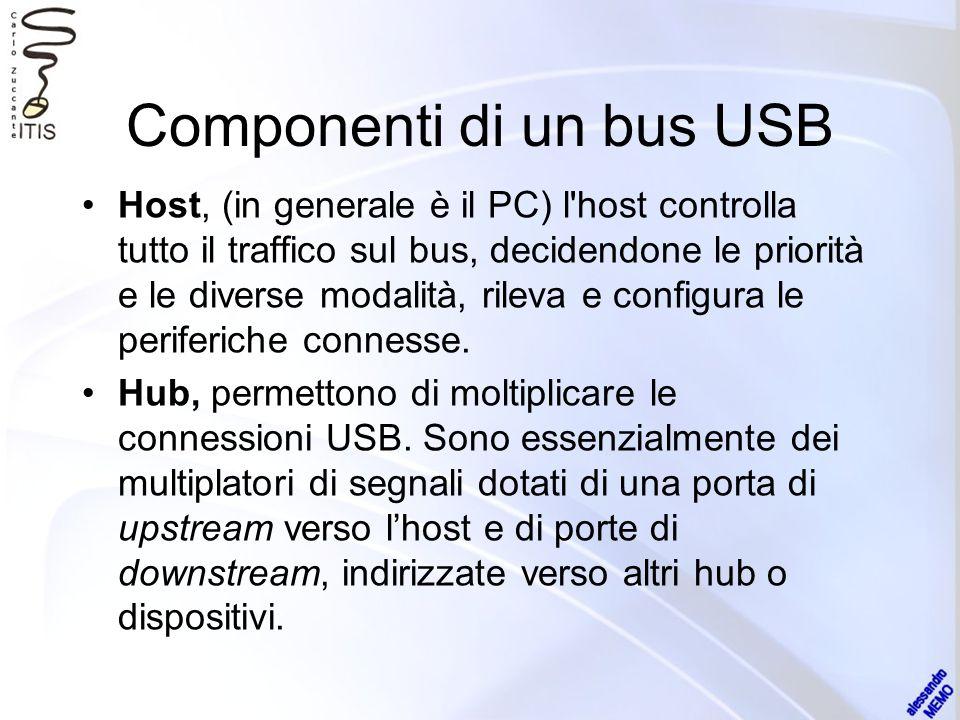 Componenti di un bus USB Gli hub registrano, nei loro bit di stato, le periferiche che vengono collegate o scollegate fisicamente al bus.