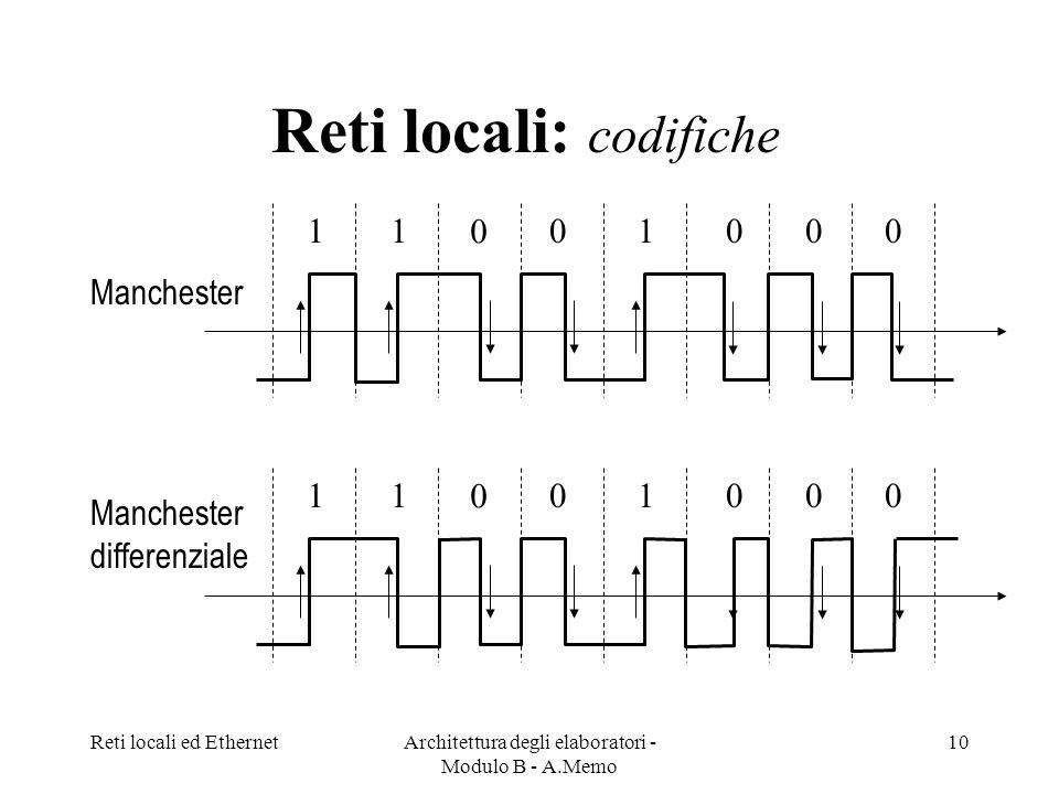 Reti locali ed EthernetArchitettura degli elaboratori - Modulo B - A.Memo 10 Reti locali: codifiche 0 1100001 Manchester 0 1100001 differenziale