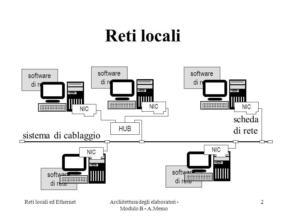 Reti locali ed EthernetArchitettura degli elaboratori - Modulo B - A.Memo 2 software di rete NIC software di rete NIC Reti locali software di rete NIC software di rete NIC software di rete NIC HUB sistema di cablaggio scheda di rete